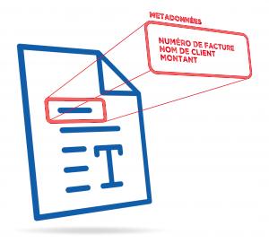 illustration métadonnées ; numéro de facture, nom de client, montant.
